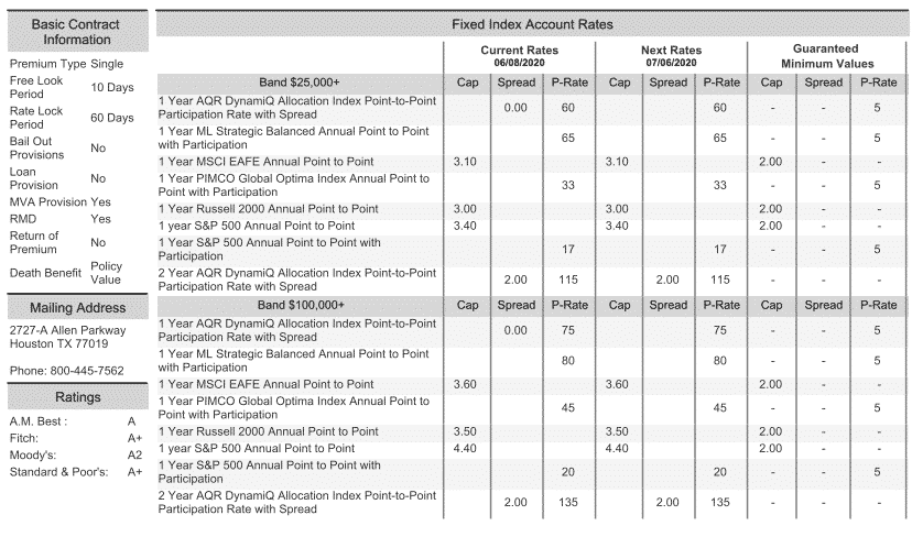 Aig power protector fixed index annuity rates effective july 1 2020