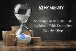 """Hour glass with white sand sitting on table with gold coins stacked around it. White text says """"sequence of returns risk explained with examples: step by step. White my annuity store logo top right corner"""